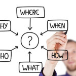 Applying the 6 W's of Marketing to SEO